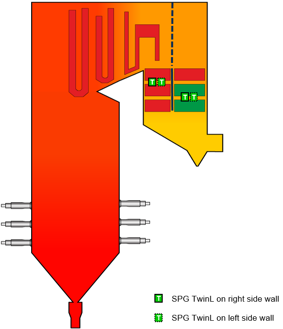 Shock Pulse Generators (SPG) prove excellent support tool ... on